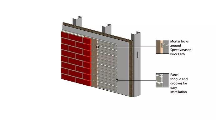 Brick Lathing Indoor/Outdoor