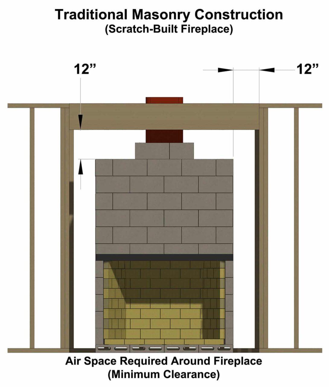 Scratch Built Interior Fireplace Framing Comparison